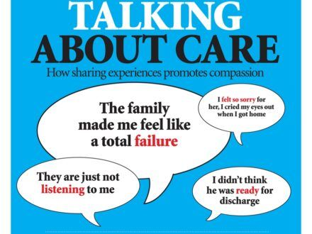 Supporting staff to deliver compassionate care using