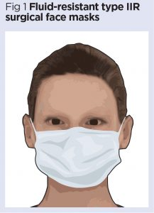 Fig-1-Fluid-resistant-type-IIR-surgical-face-mask-217x300.jpg