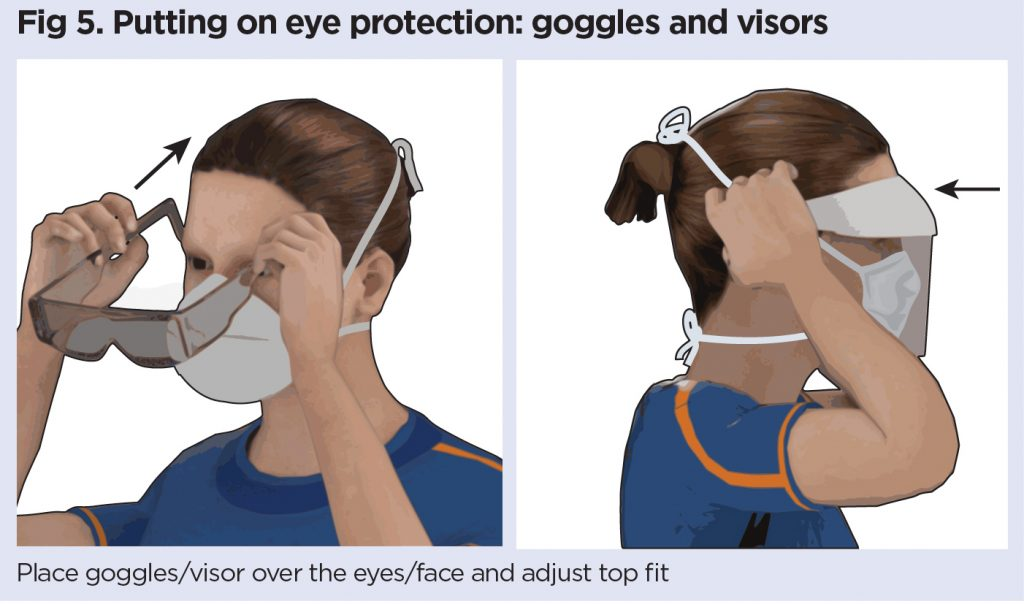 Fig-5-Putting-on-eye-protection-1024x604.jpg